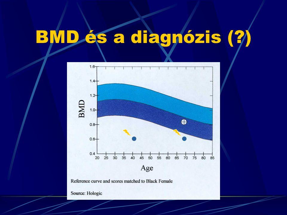 BMD és a diagnózis ( )