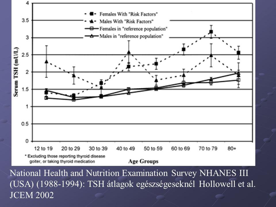 National Health and Nutrition Examination Survey NHANES III (USA) (1988-1994): TSH átlagok egészségeseknél Hollowell et al.