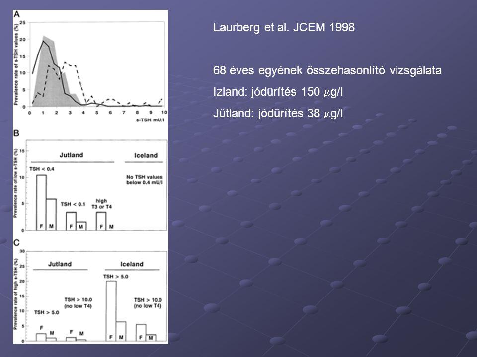 Laurberg et al. JCEM 1998 68 éves egyének összehasonlító vizsgálata.