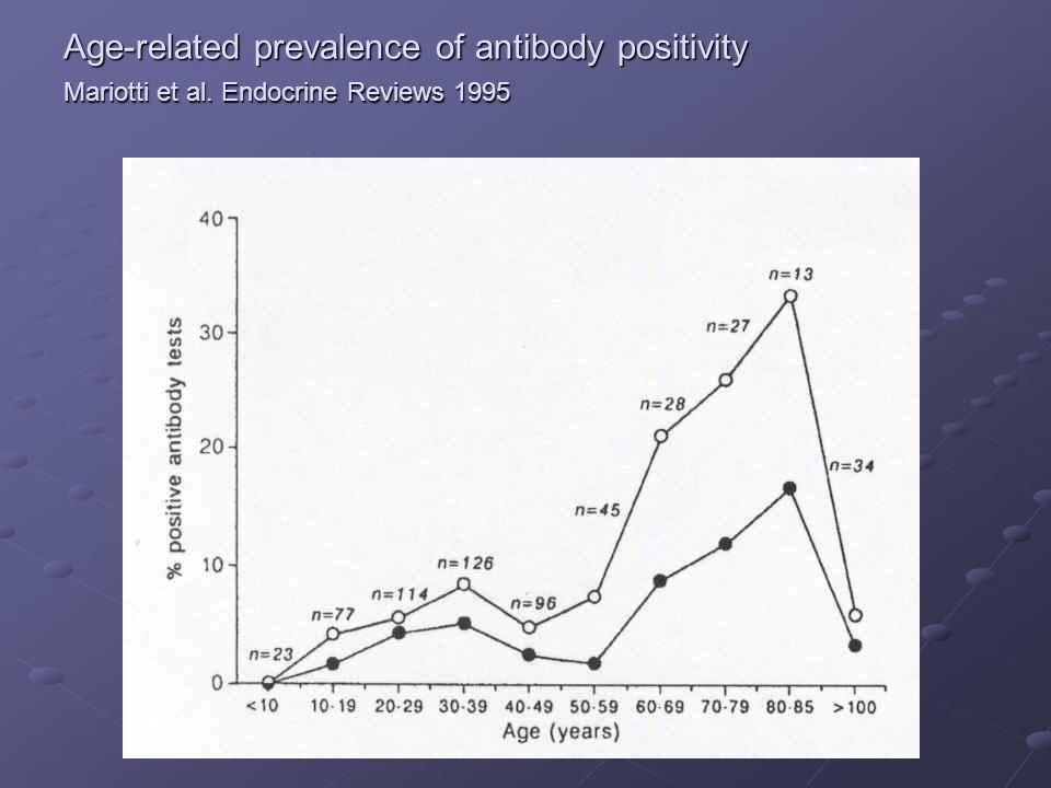 Age-related prevalence of antibody positivity Mariotti et al