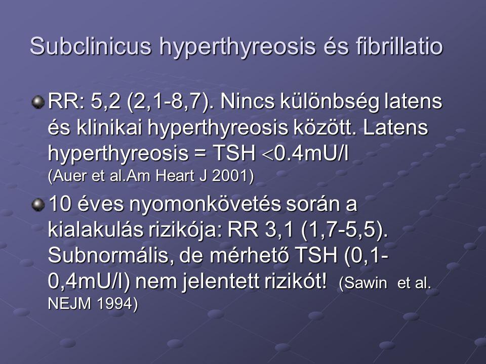 Subclinicus hyperthyreosis és fibrillatio
