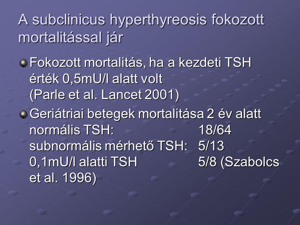 A subclinicus hyperthyreosis fokozott mortalitással jár
