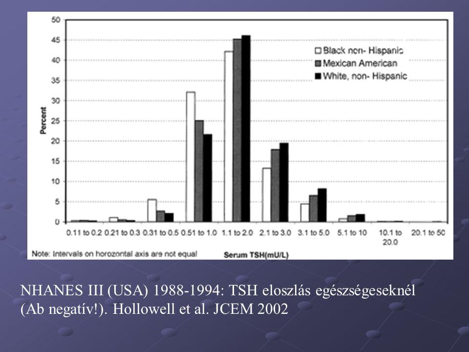 NHANES III (USA) 1988-1994: TSH eloszlás egészségeseknél (Ab negatív!). Hollowell et al. JCEM 2002