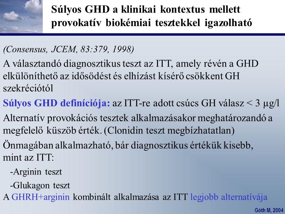 Súlyos GHD a klinikai kontextus mellett provokatív biokémiai tesztekkel igazolható