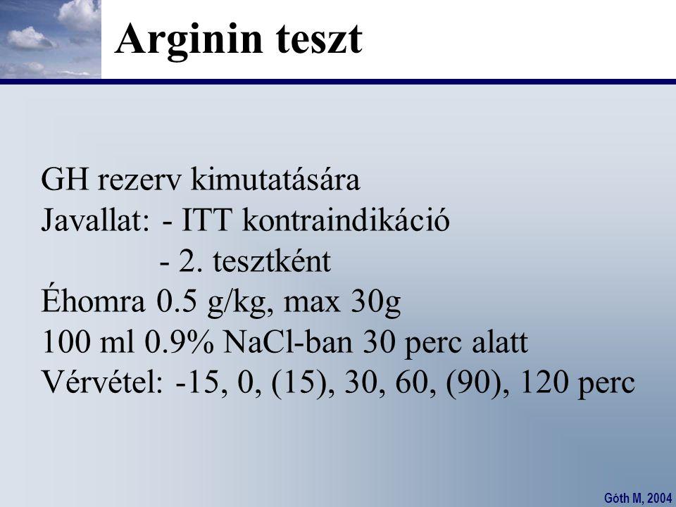 Arginin teszt GH rezerv kimutatására Javallat: - ITT kontraindikáció