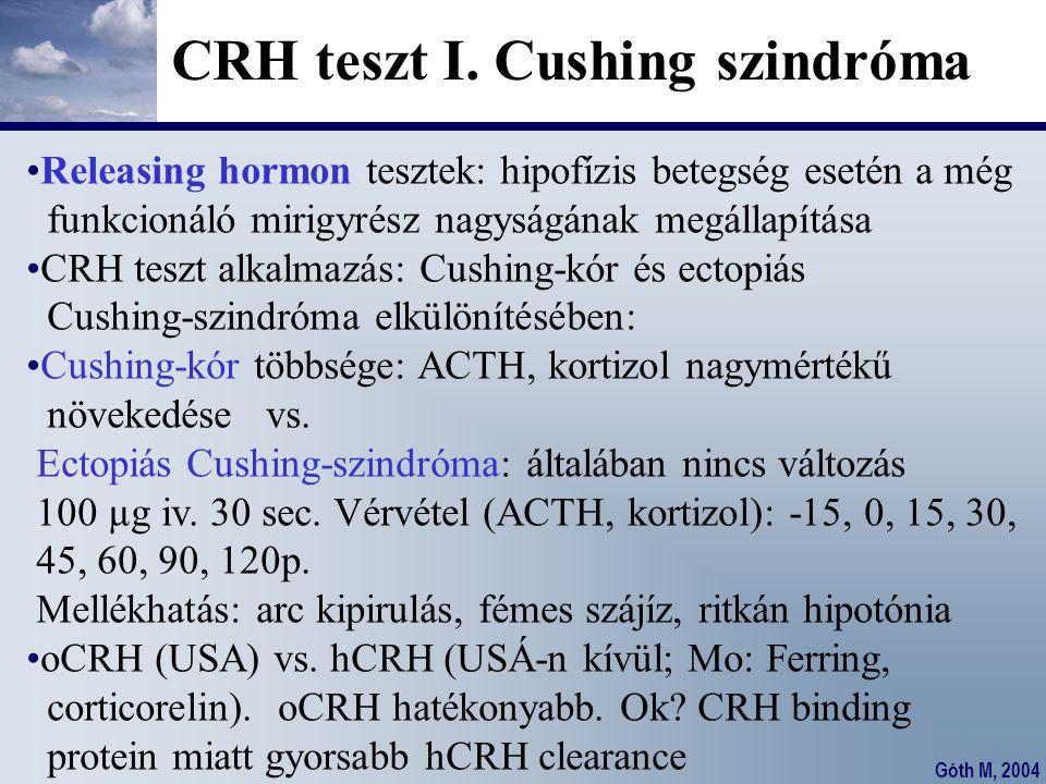CRH teszt I. Cushing szindróma