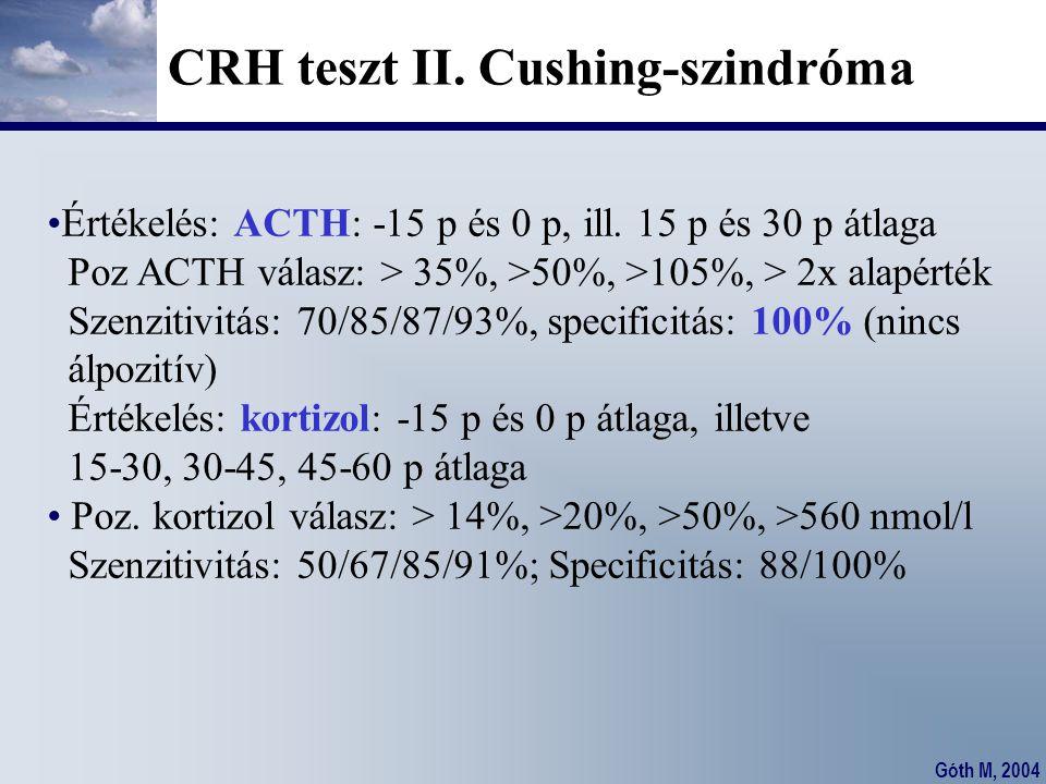 CRH teszt II. Cushing-szindróma
