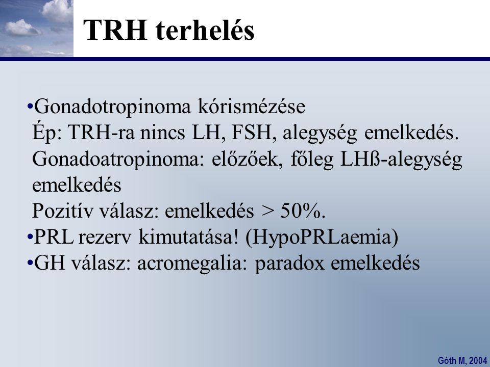 TRH terhelés Gonadotropinoma kórismézése Ép: TRH-ra nincs LH, FSH, alegység emelkedés. Gonadoatropinoma: előzőek, főleg LHß-alegység emelkedés.