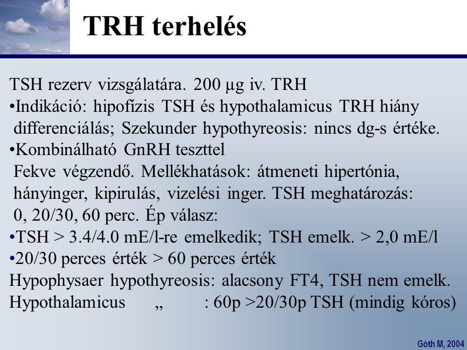 TRH terhelés TSH rezerv vizsgálatára. 200 µg iv. TRH