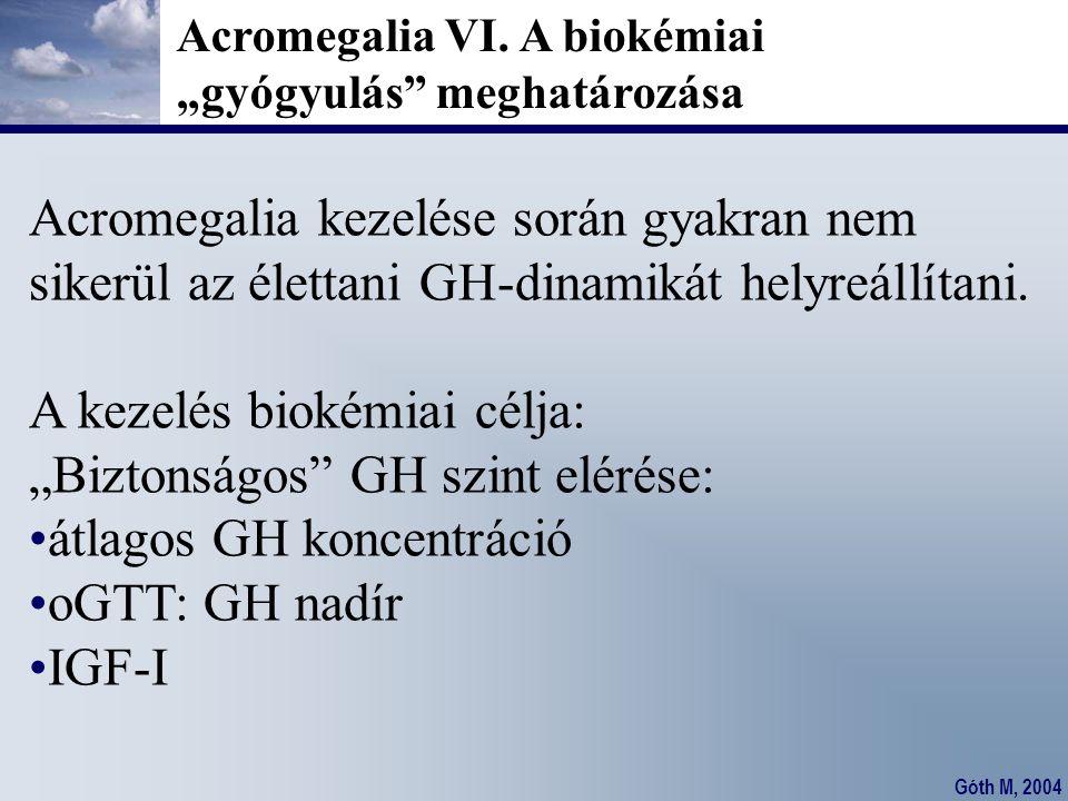 Acromegalia kezelése során gyakran nem