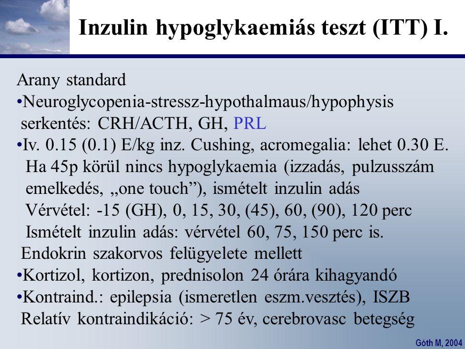 Inzulin hypoglykaemiás teszt (ITT) I.