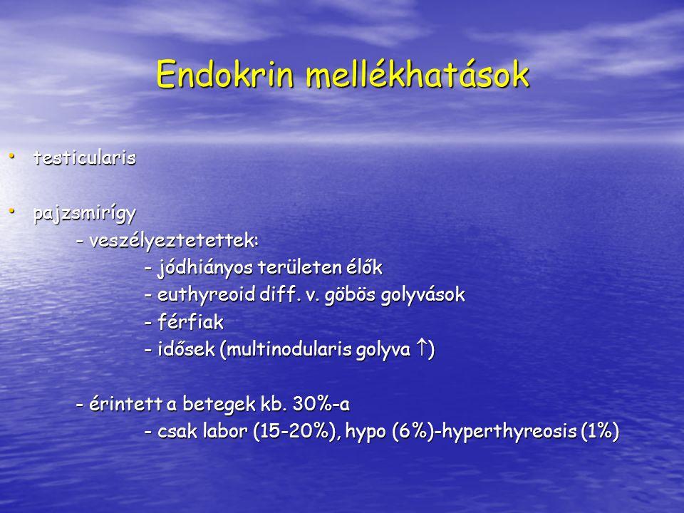 Endokrin mellékhatások