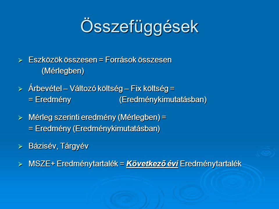 Összefüggések Eszközök összesen = Források összesen (Mérlegben)