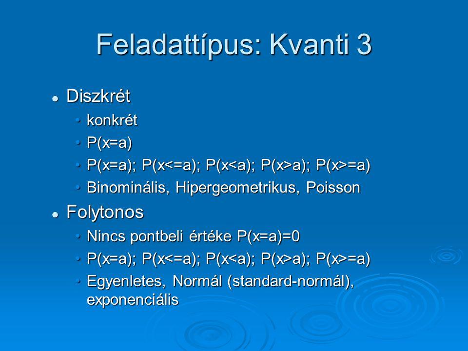 Feladattípus: Kvanti 3 Diszkrét Folytonos konkrét P(x=a)
