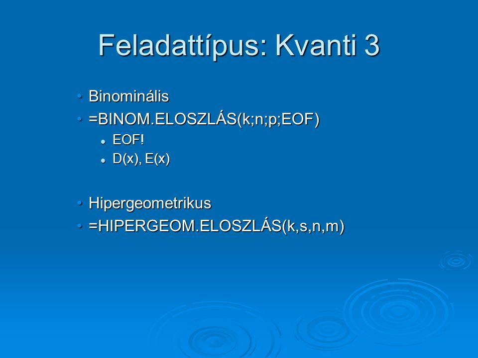 Feladattípus: Kvanti 3 Binominális =BINOM.ELOSZLÁS(k;n;p;EOF)