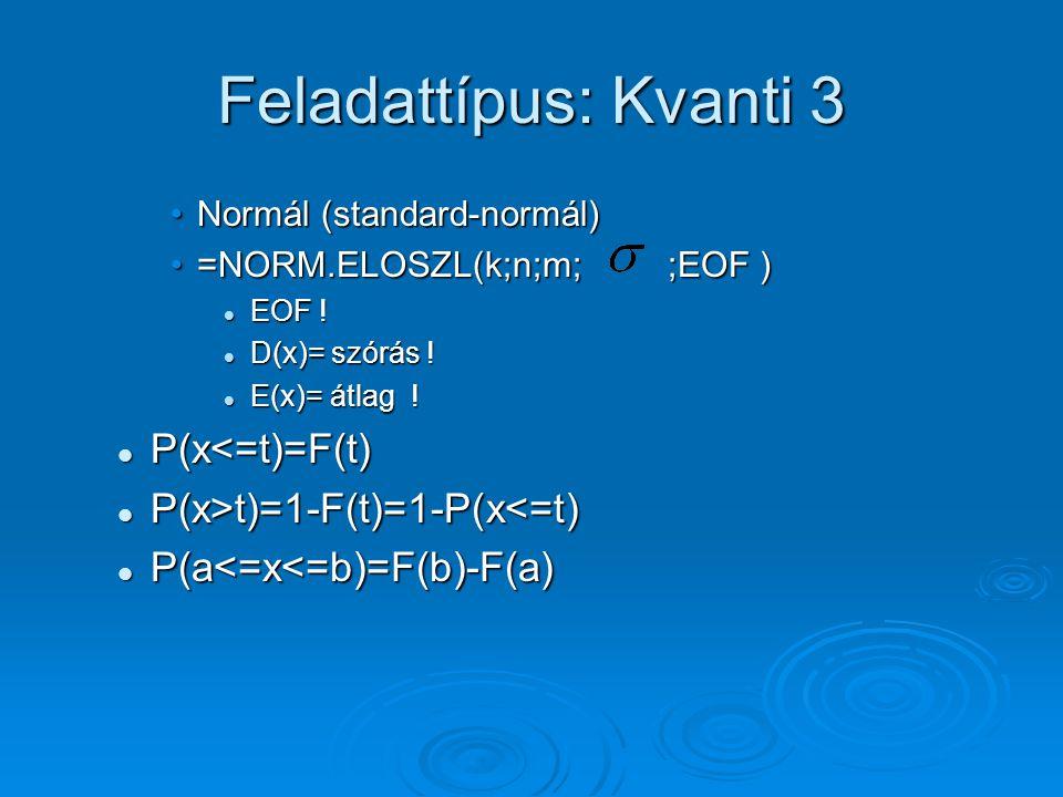 Feladattípus: Kvanti 3 P(x<=t)=F(t) P(x>t)=1-F(t)=1-P(x<=t)