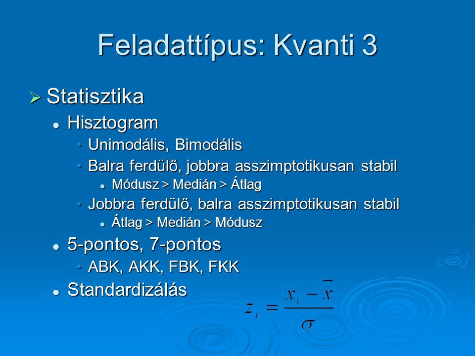 Feladattípus: Kvanti 3 Statisztika Hisztogram 5-pontos, 7-pontos