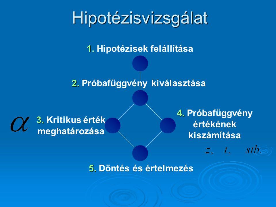 Hipotézisvizsgálat 1. Hipotézisek felállítása