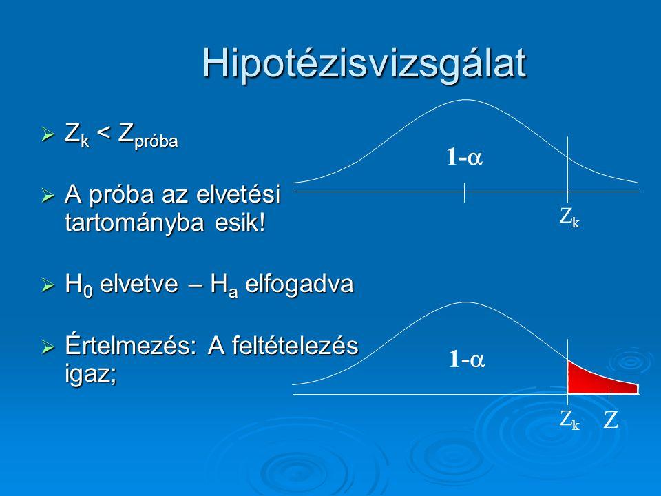 Hipotézisvizsgálat Zk < Zpróba 1-a