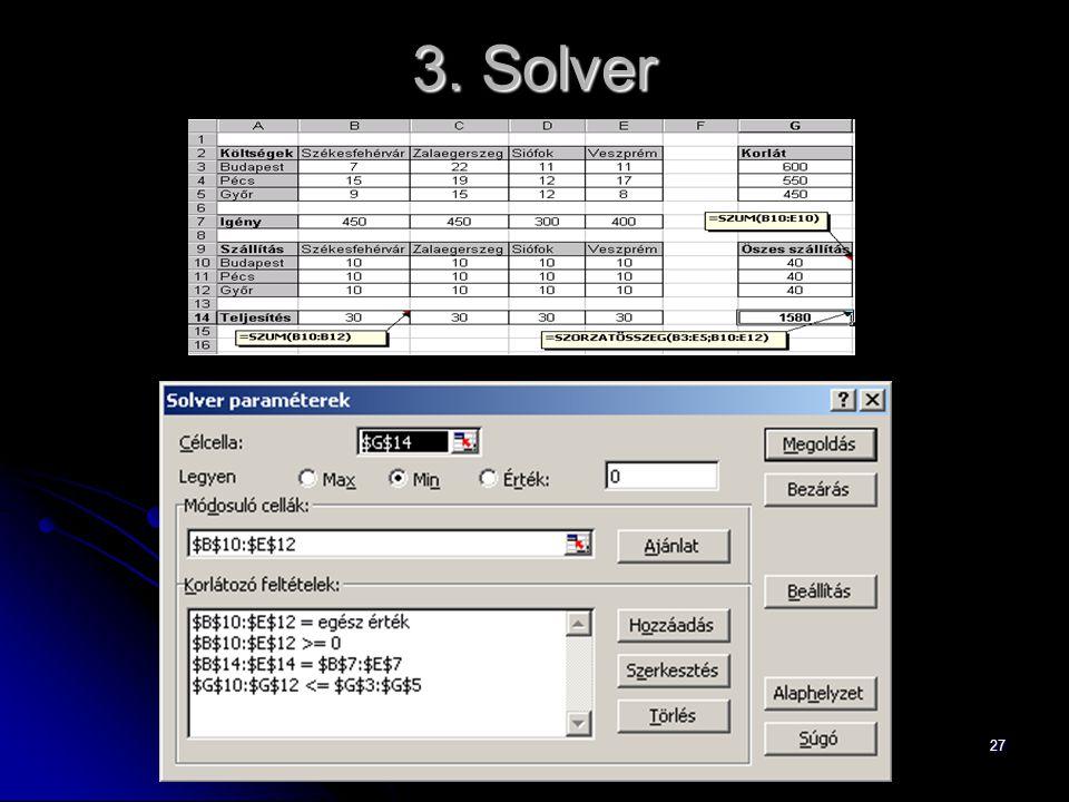 3. Solver