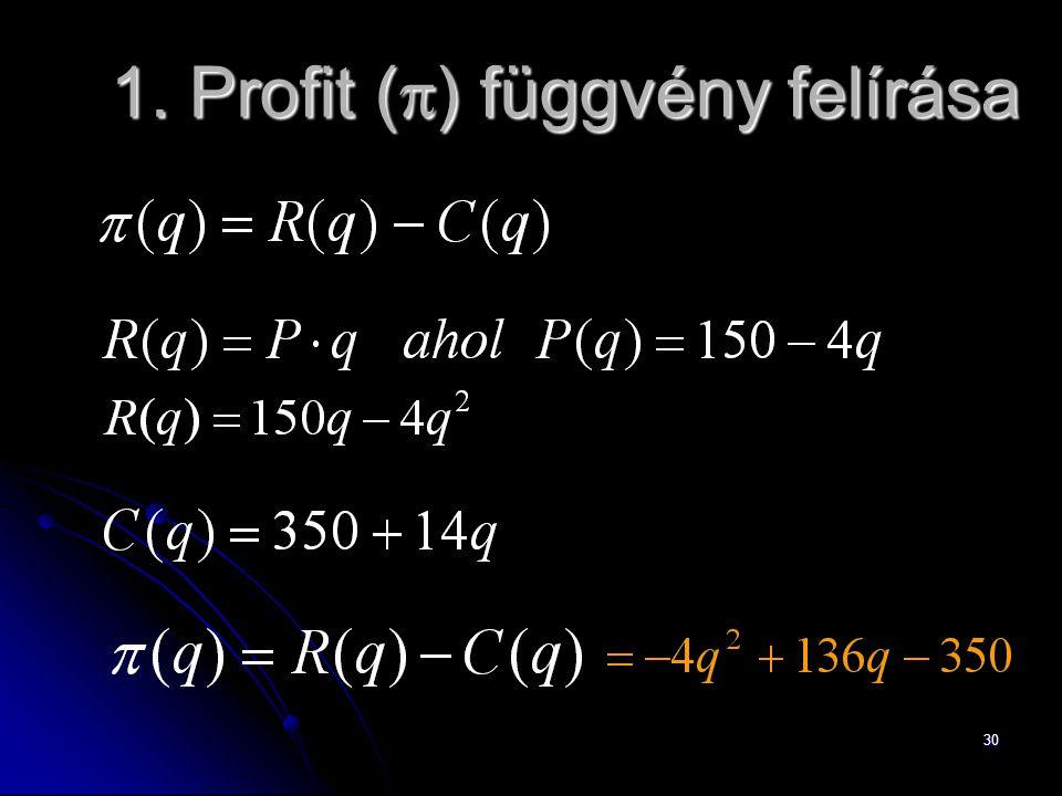 1. Profit () függvény felírása
