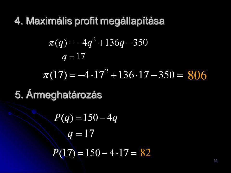4. Maximális profit megállapítása