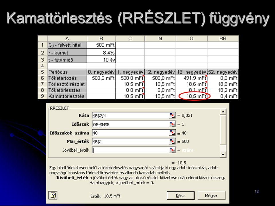 Kamattörlesztés (RRÉSZLET) függvény