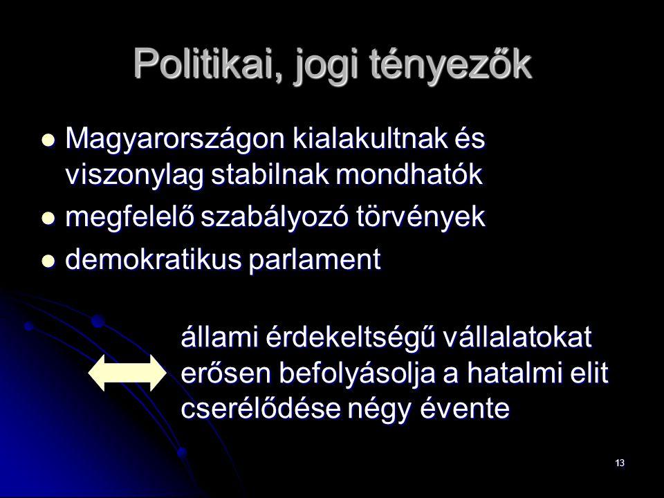 Politikai, jogi tényezők