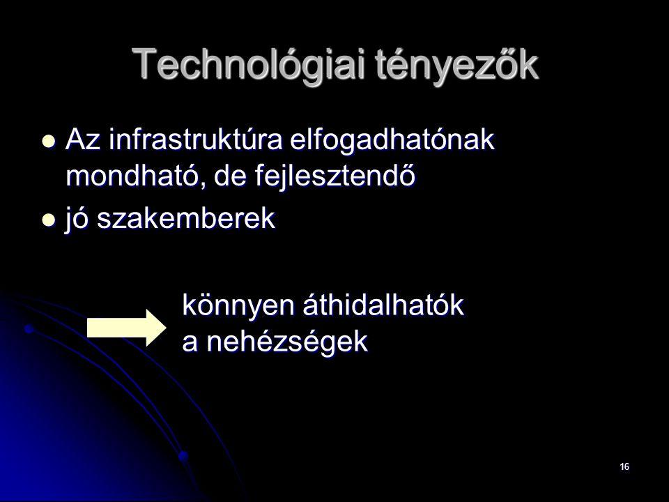 Technológiai tényezők
