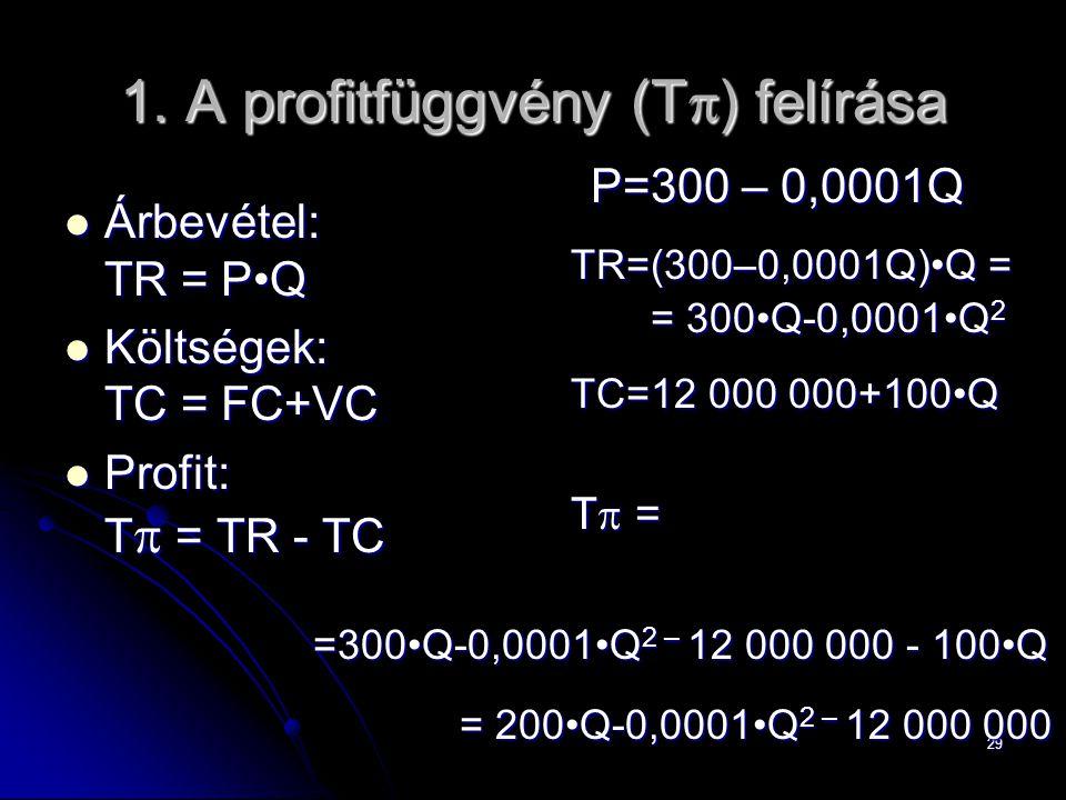 1. A profitfüggvény (T) felírása