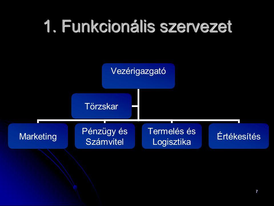 1. Funkcionális szervezet
