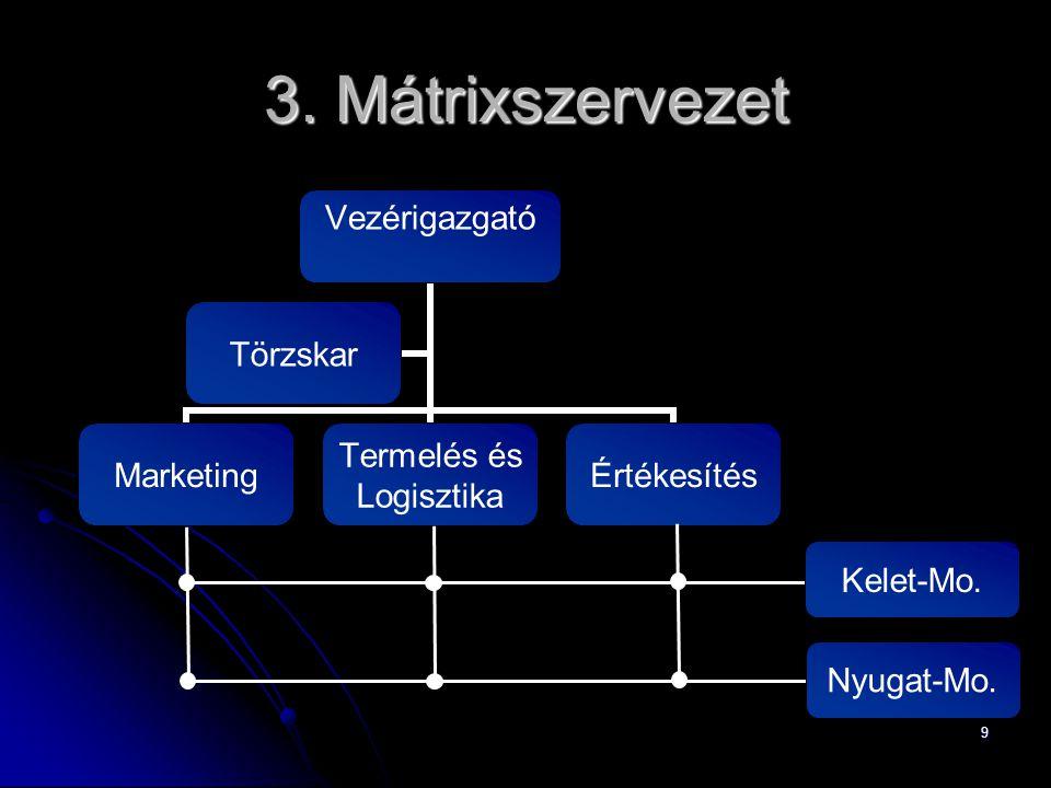 3. Mátrixszervezet Nyugat-Mo. Kelet-Mo.