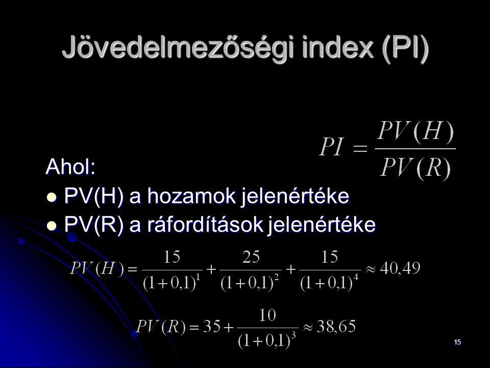 Jövedelmezőségi index (PI)