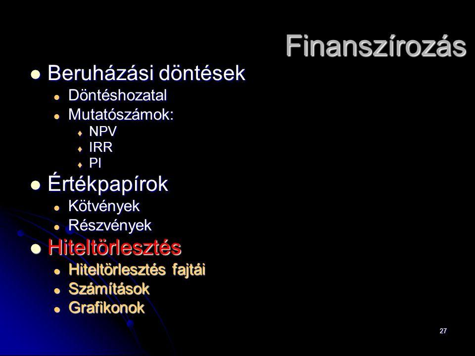 Finanszírozás Beruházási döntések Értékpapírok Hiteltörlesztés