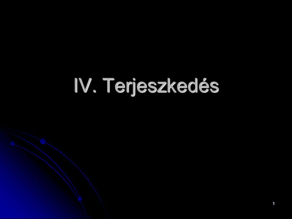 IV. Terjeszkedés