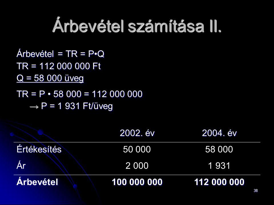 Árbevétel számítása II.