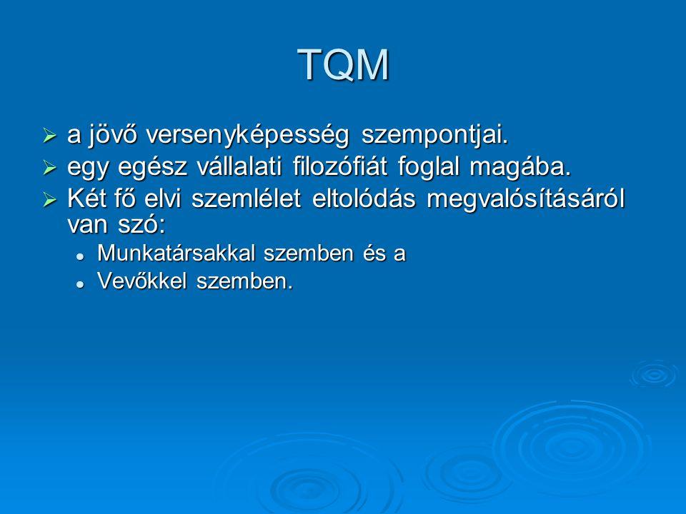 TQM a jövő versenyképesség szempontjai.