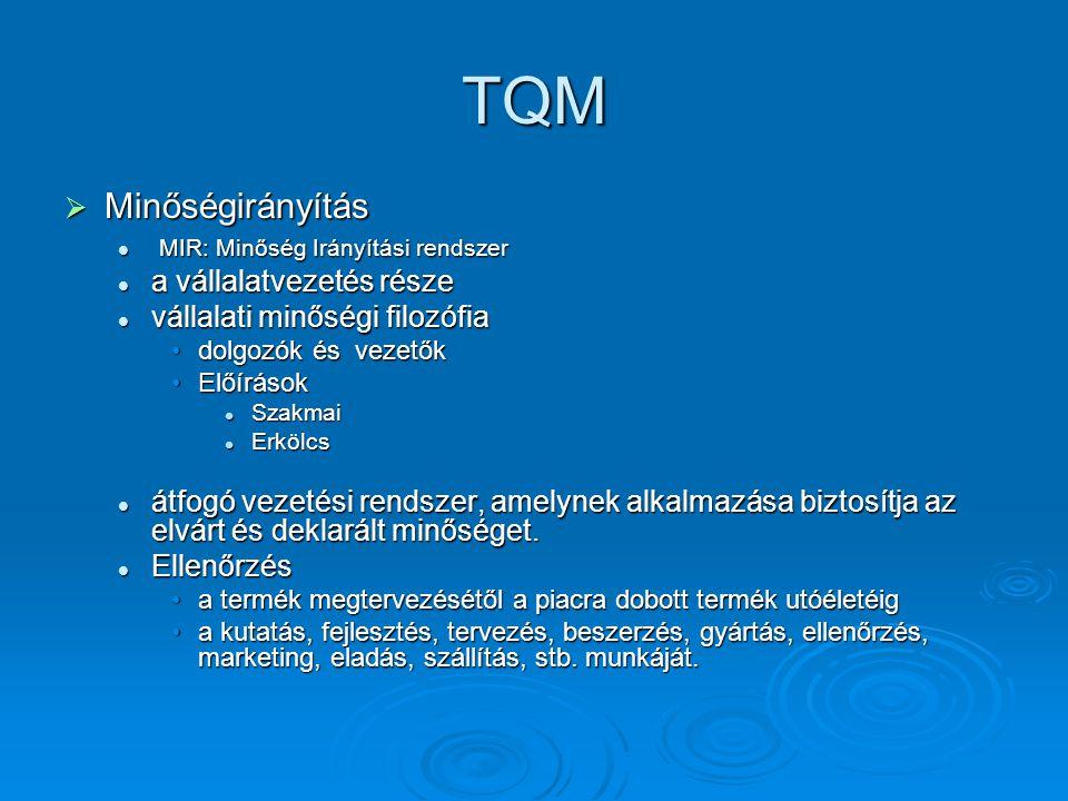 TQM Minőségirányítás MIR: Minőség Irányítási rendszer