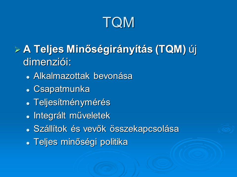 TQM A Teljes Minőségirányítás (TQM) új dimenziói: