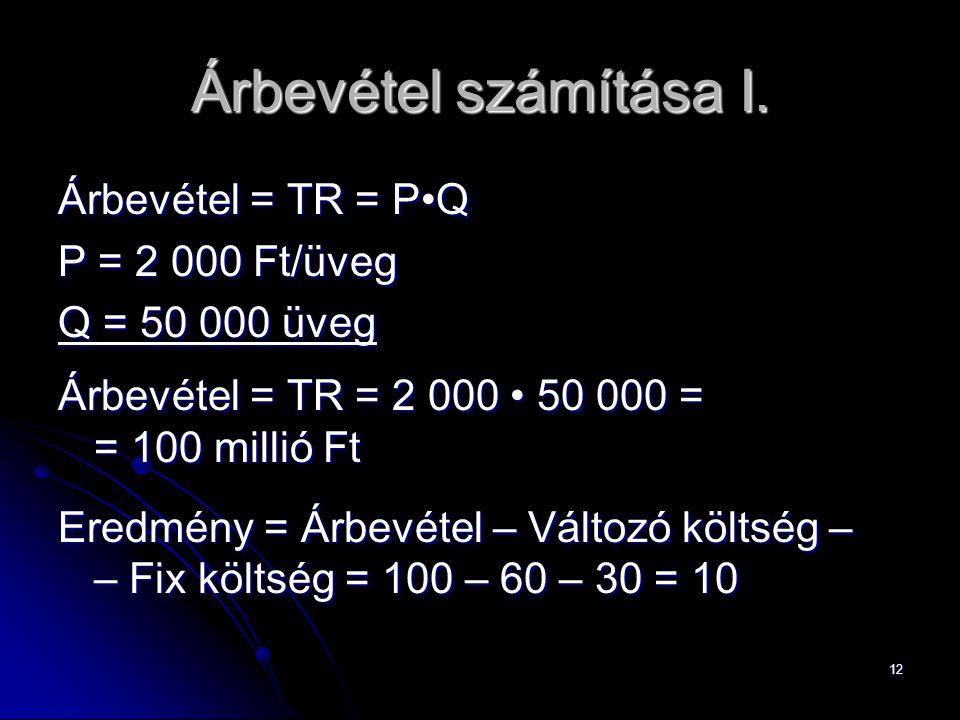 Árbevétel számítása I. Árbevétel = TR = P•Q P = 2 000 Ft/üveg
