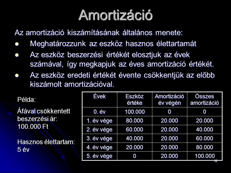 Amortizáció Az amortizáció kiszámításának általános menete:
