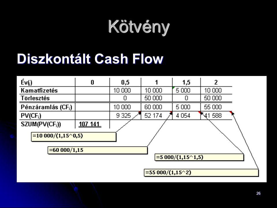 Kötvény Diszkontált Cash Flow