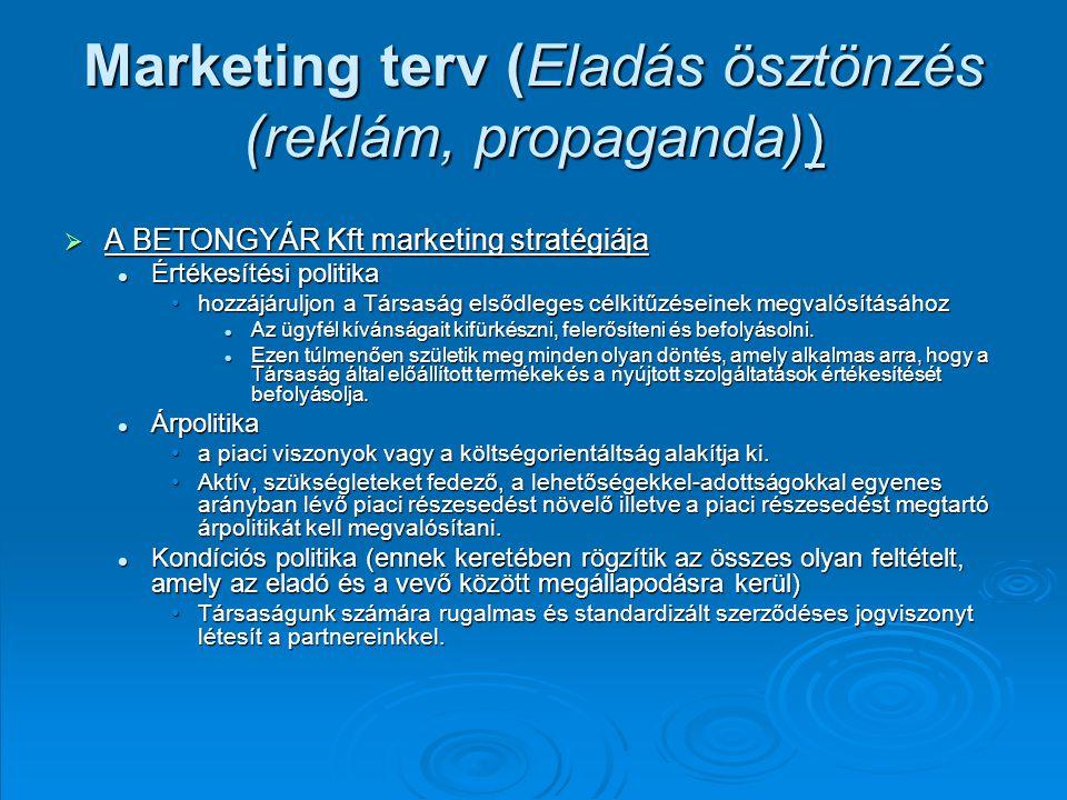 Marketing terv (Eladás ösztönzés (reklám, propaganda))