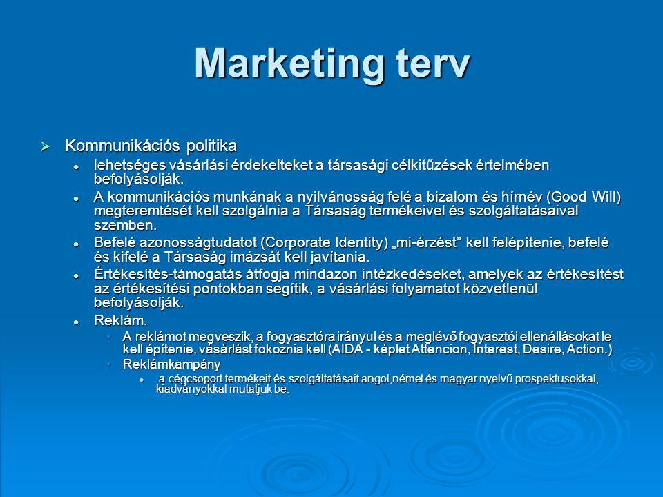 Marketing terv Kommunikációs politika