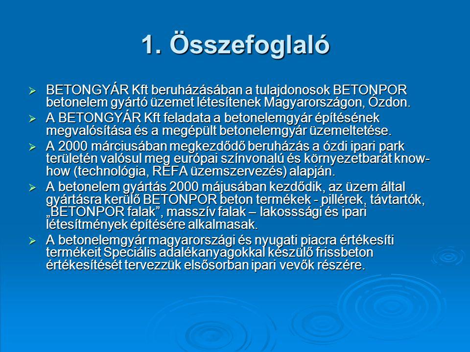 1. Összefoglaló BETONGYÁR Kft beruházásában a tulajdonosok BETONPOR betonelem gyártó üzemet létesítenek Magyarországon, Ózdon.