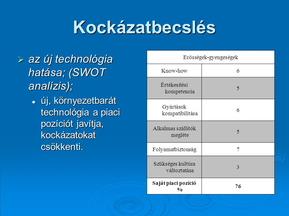 Kockázatbecslés az új technológia hatása; (SWOT analízis);