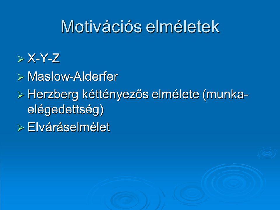 Motivációs elméletek X-Y-Z Maslow-Alderfer