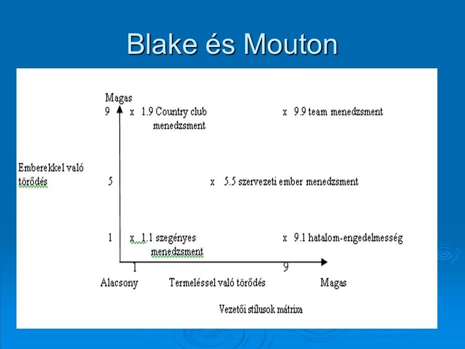 Blake és Mouton