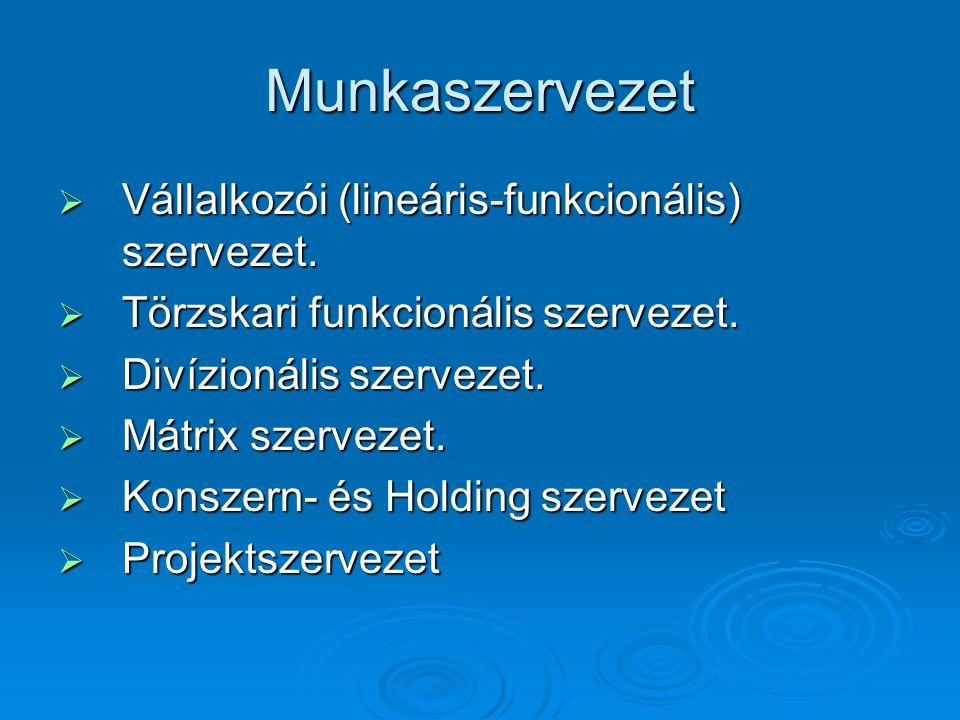 Munkaszervezet Vállalkozói (lineáris-funkcionális) szervezet.
