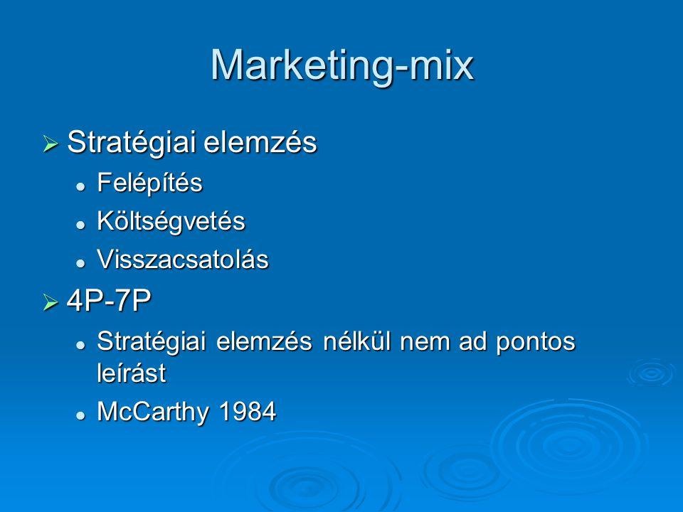 Marketing-mix Stratégiai elemzés 4P-7P Felépítés Költségvetés